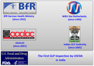 Advinus-glp-inspection by USFDA in India